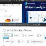 Как узнать рейтинг популярности браузеров