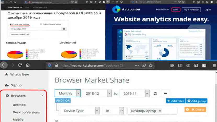 рейтинг популярности браузеров